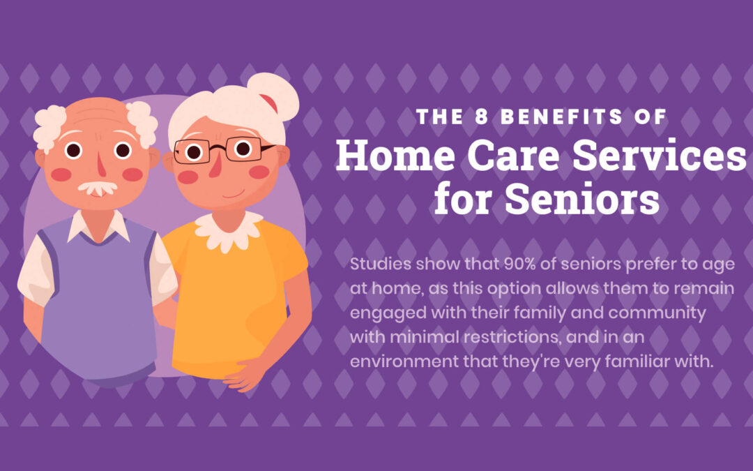 Home Care: An Option To Keep Your Elderly Loved One At Home